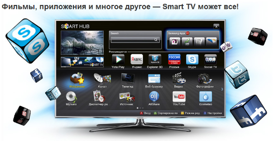 Ремонт телевизоров смарт тв