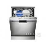 Посудомоечные машины ELECTROLUX ESF6710ROX