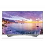 Телевизоры LG 55UF950V